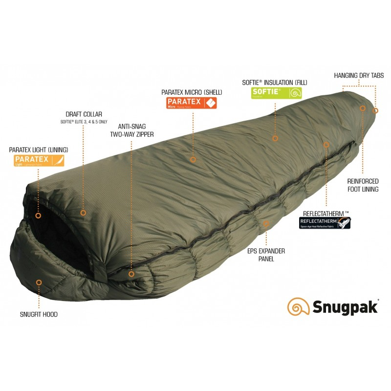 SnugPak Softie Expanda Panel Summer Olive LH Zip